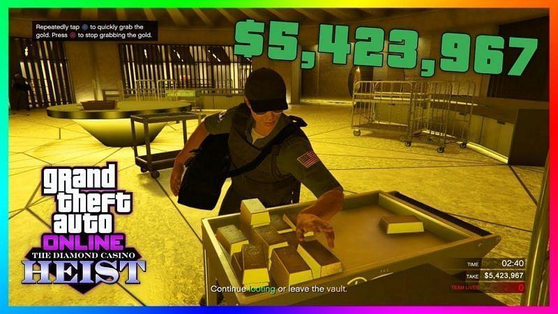 3 aktiivset GTA Online'i tõrget raha pärast 2020